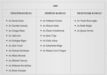 turkiye barolar birligi